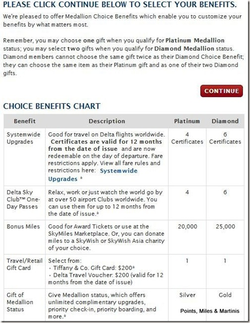 Delta Choice Benefit Award Chart