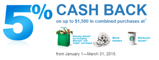 Chase Freedom: Activate 5% Cash Back Questions Answered