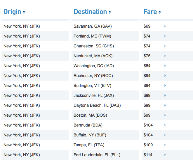 Cheap Flights from $49 on JetBlue Airways