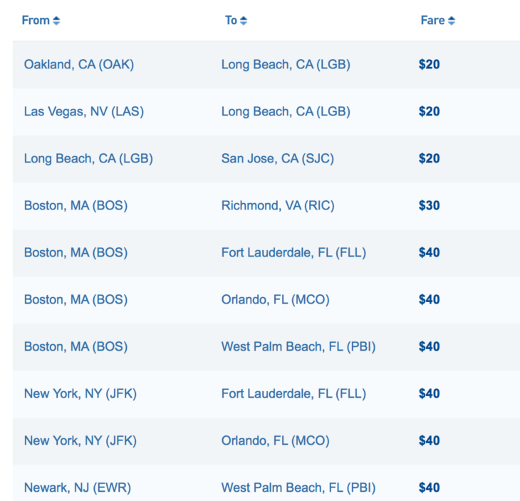 Hurry JetBlue Flash Sale From $20!