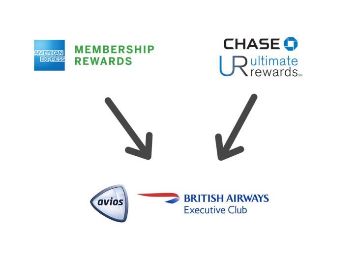 Redeeming british airways avios for south america flights points avios can be accumulated numerous ways including flying the airline hotel airline and rental car partners their shopping portal and with credit card reheart Image collections
